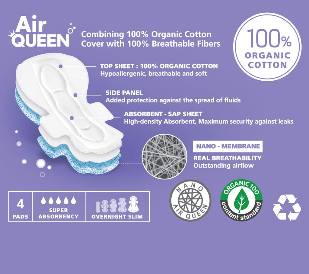 air queen nano sanitary pads
