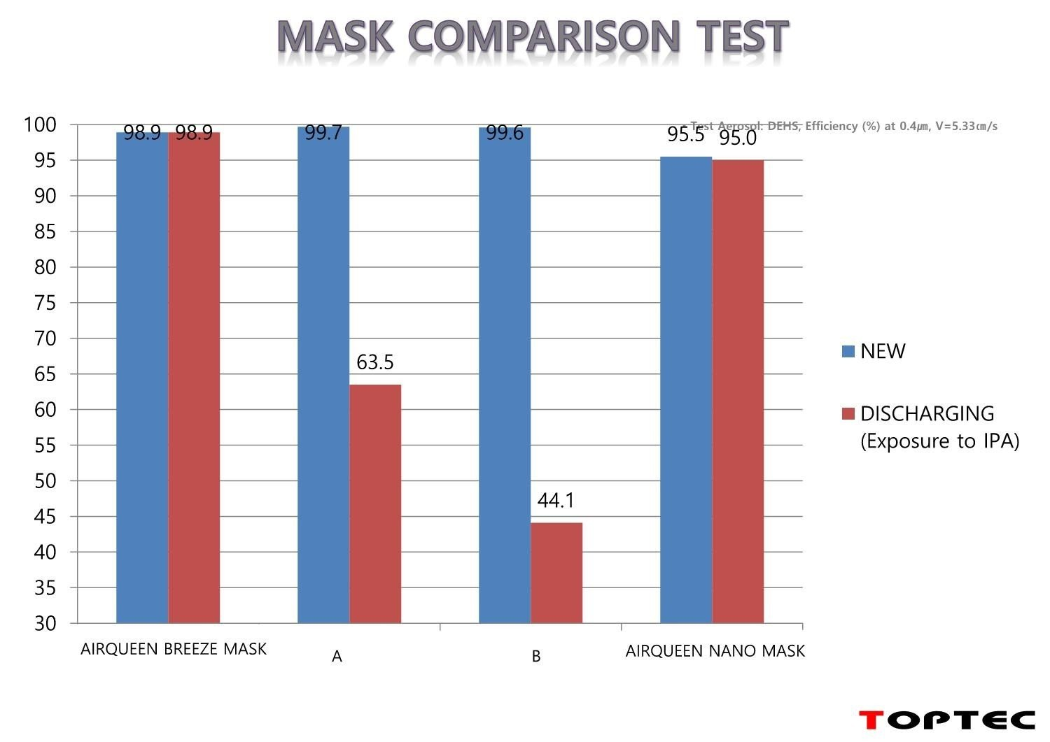 airqueen breeze mask compare to air queen nano mask